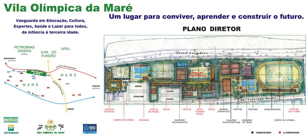Plano Diretor Vila Olímpica da Maré